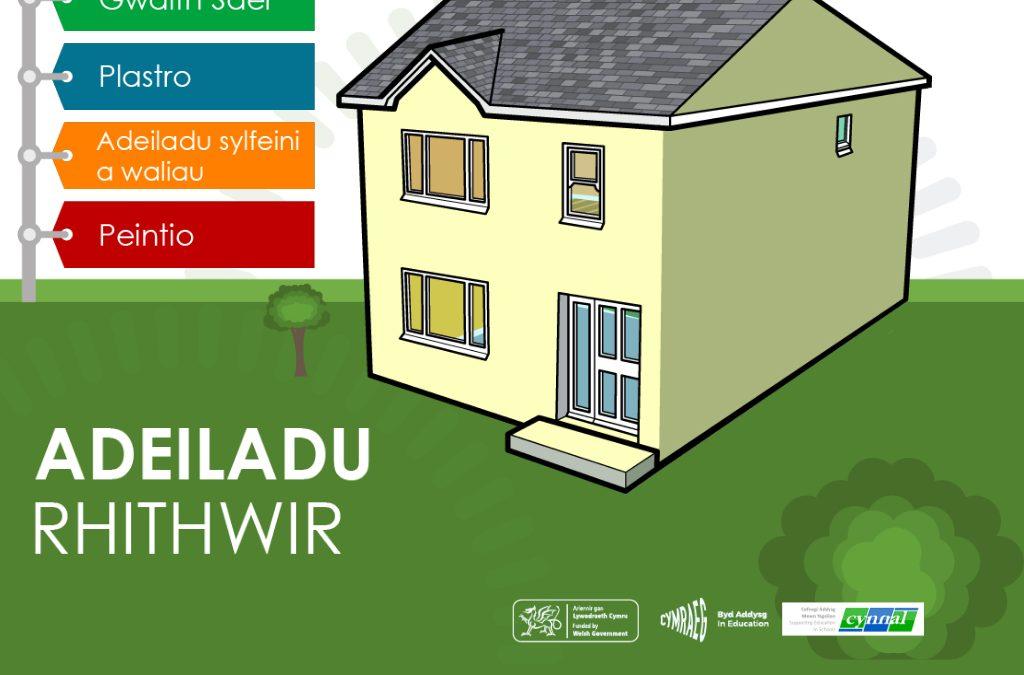 Adeiladu Rhithiwr