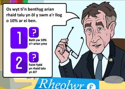 E-lyfr Arian, Llog ac Elw 2